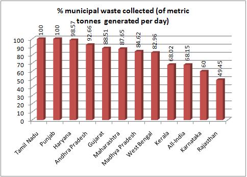 municipal waste1