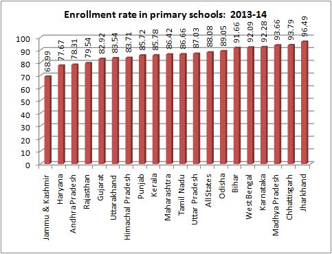 enrollment2