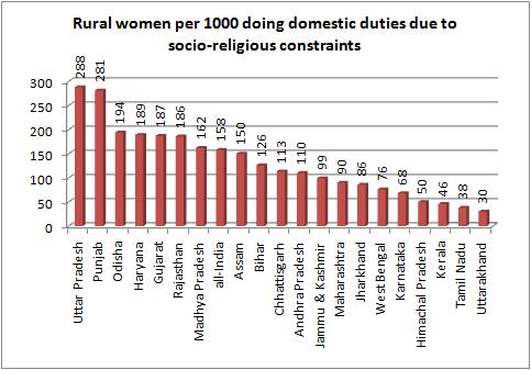 women rural