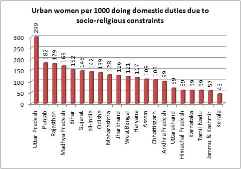 women urban