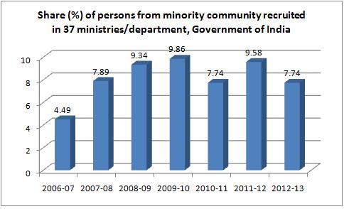 minority5