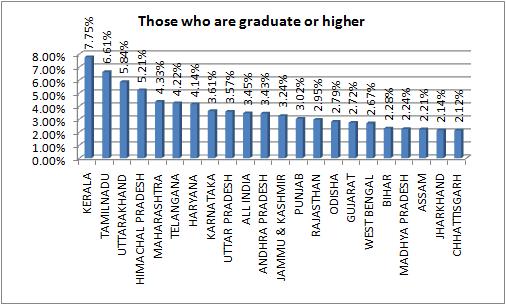 edu graduate plus