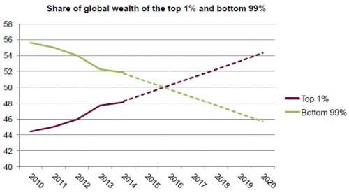 wealth rich poor 1