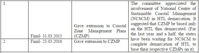 czmp extension