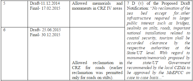 Relaxations related to reclamation of seabed