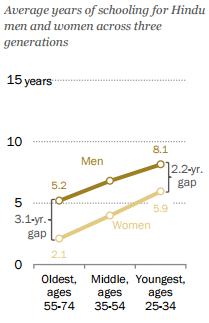 gender-gap1