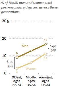 gender-gap2