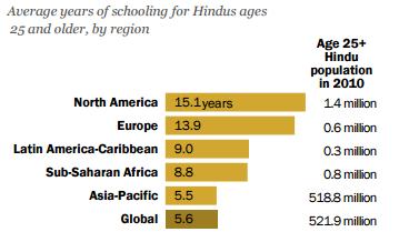 hindu-edu