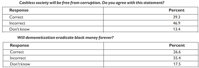 demon corruption