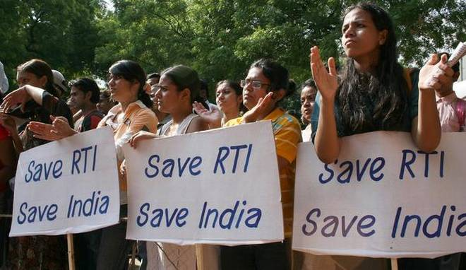 RTI (1)